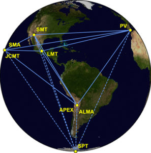 Eight stations of the EHT 2017 campaign over six geographic locations as viewed from the equatorial plane.