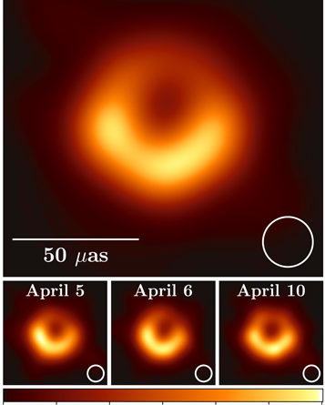 Story Behind  and details of the First ever black hole image